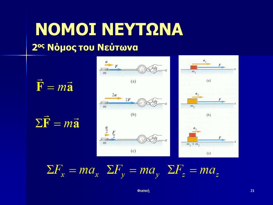ΝΟΜΟΙ ΝΕΥΤΩΝΑ 2ος Νόμος του Νεύτωνα Φυσική
