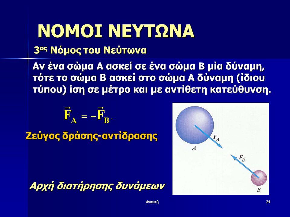 ΝΟΜΟΙ ΝΕΥΤΩΝΑ 3ος Νόμος του Νεύτωνα