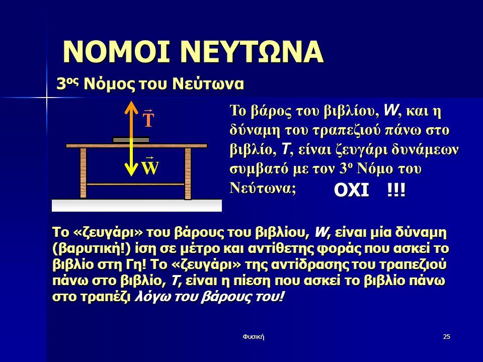 ΝΟΜΟΙ ΝΕΥΤΩΝΑ ΟΧΙ !!! 3ος Νόμος του Νεύτωνα