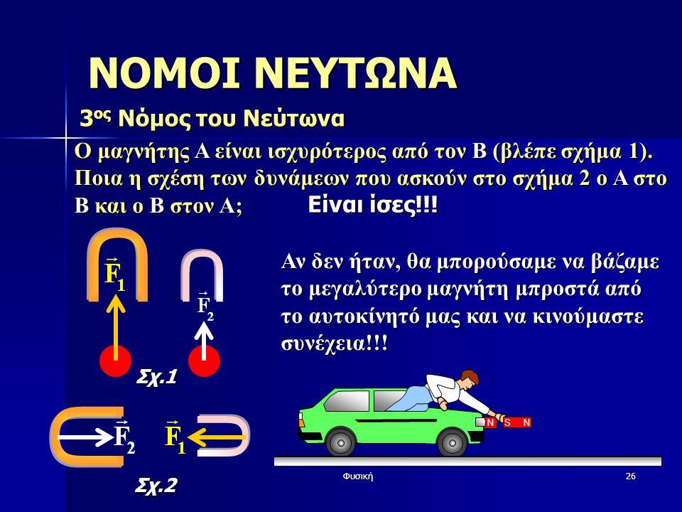 ΝΟΜΟΙ ΝΕΥΤΩΝΑ U U U U 3ος Νόμος του Νεύτωνα