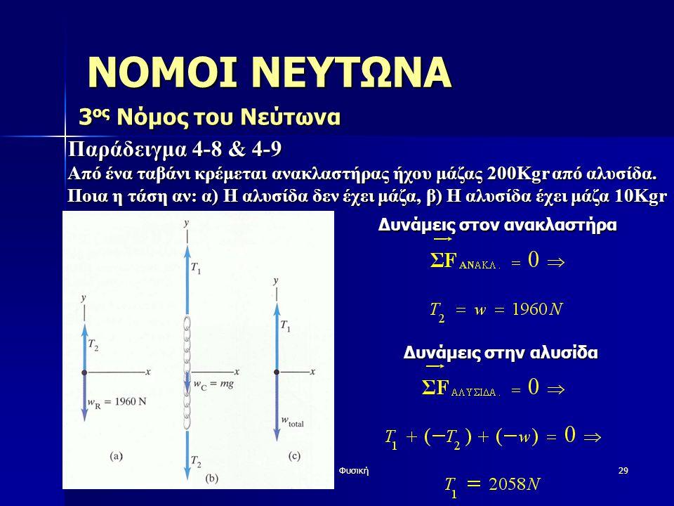 ΝΟΜΟΙ ΝΕΥΤΩΝΑ 3ος Νόμος του Νεύτωνα Παράδειγμα 4-8 & 4-9