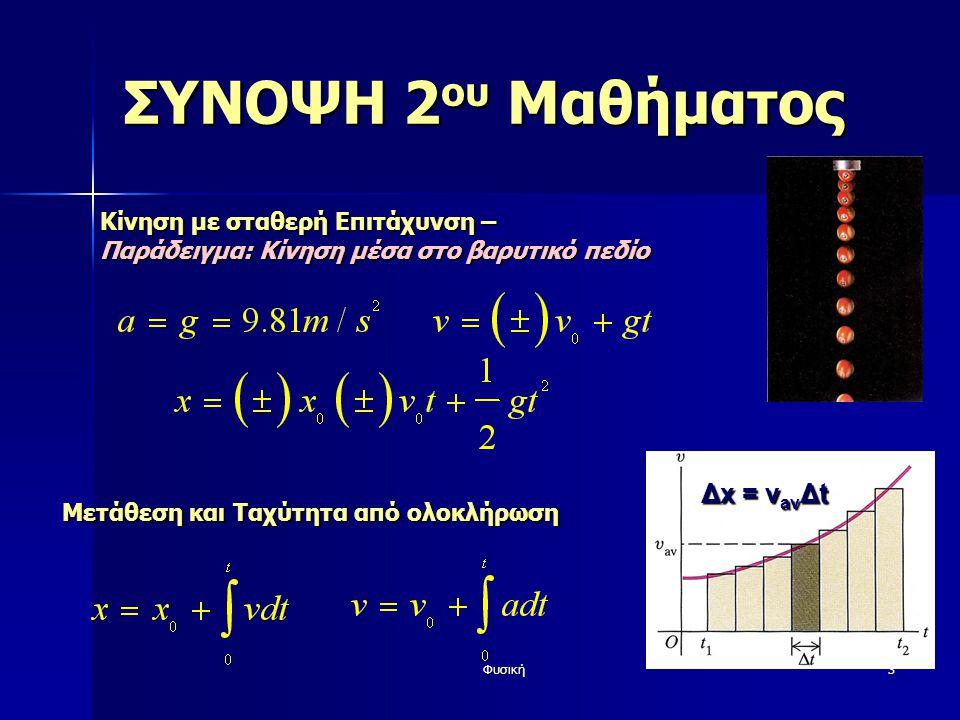 ΣΥΝΟΨΗ 2ου Μαθήματος Δx = vavΔt Κίνηση με σταθερή Επιτάχυνση –