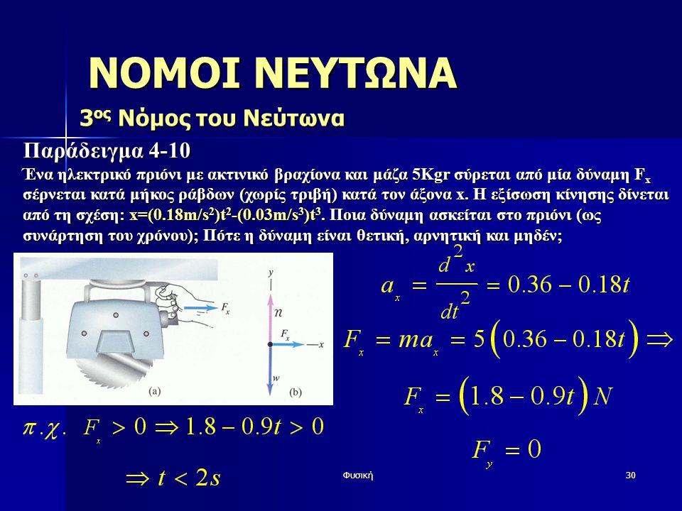 ΝΟΜΟΙ ΝΕΥΤΩΝΑ 3ος Νόμος του Νεύτωνα Παράδειγμα 4-10