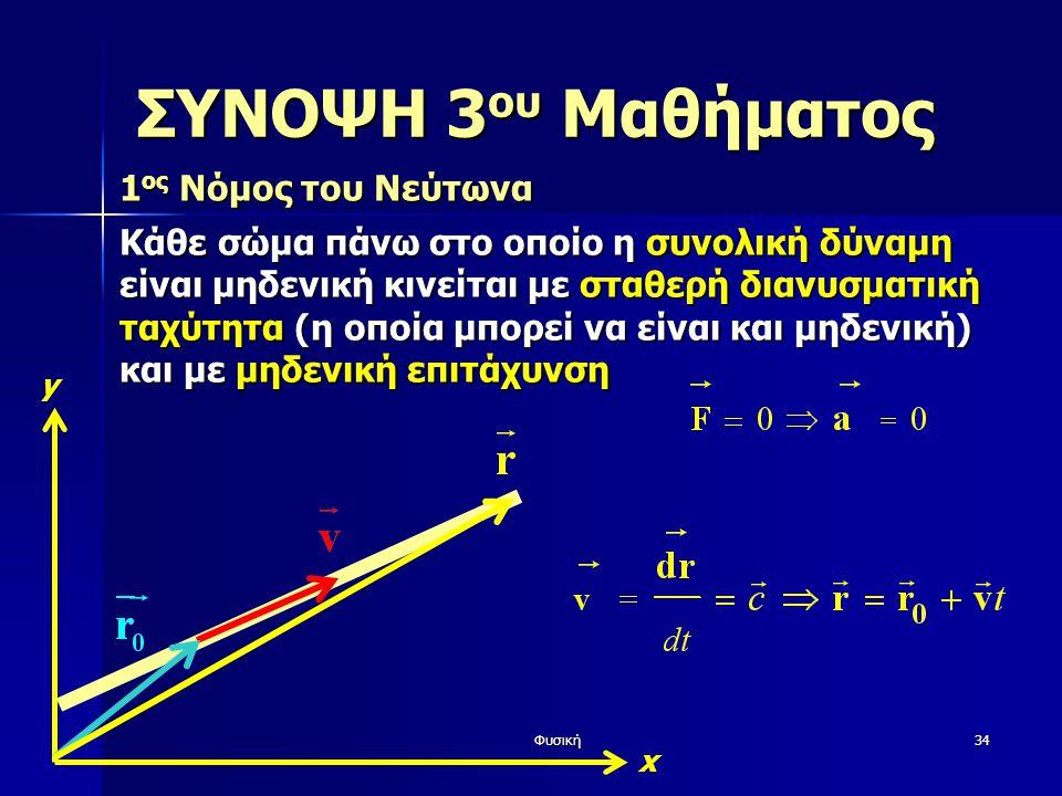 ΣΥΝΟΨΗ 3ου Μαθήματος 1ος Νόμος του Νεύτωνα