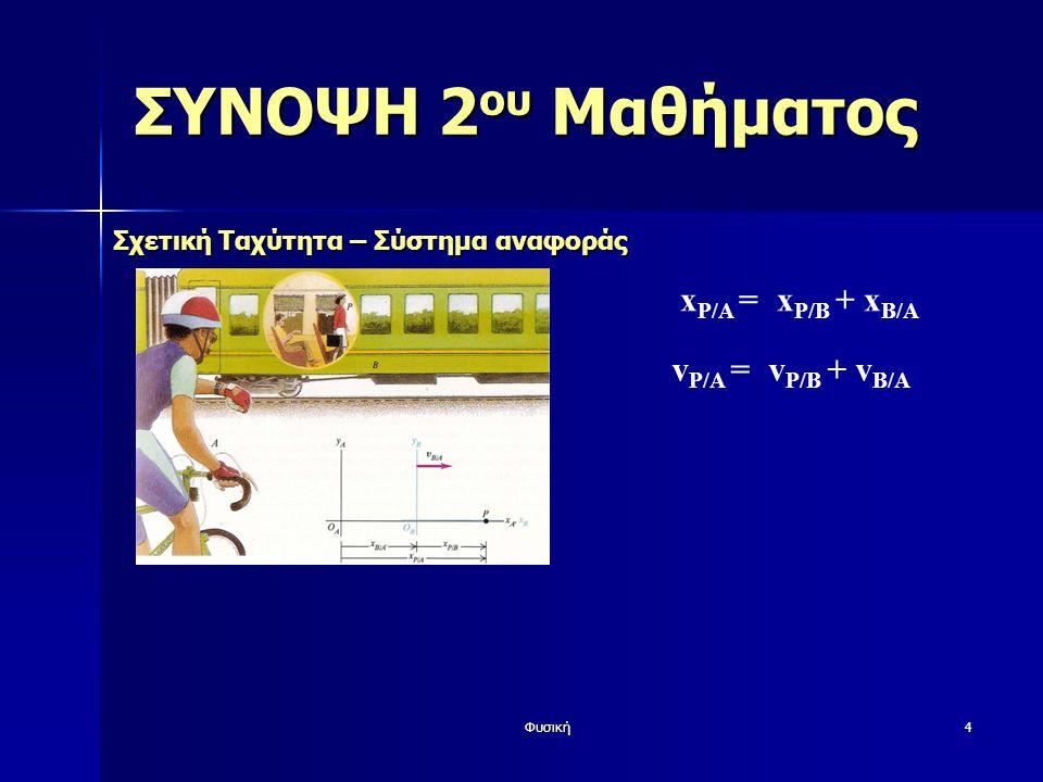 ΣΥΝΟΨΗ 2ου Μαθήματος xP/A = xP/B + xB/A vP/A = vP/B + vB/A