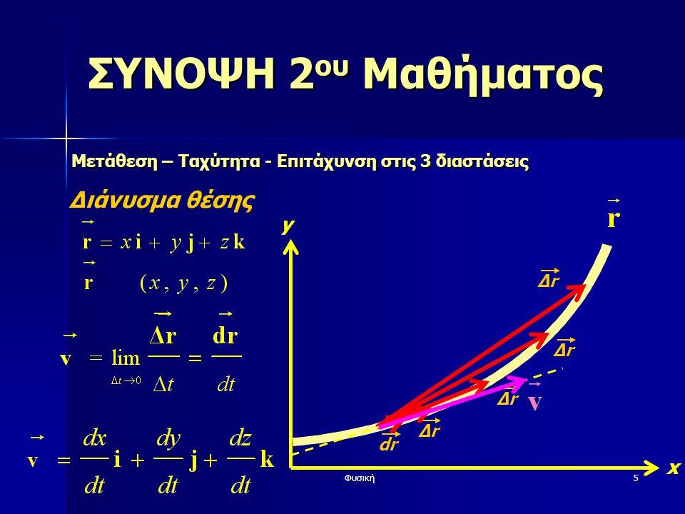 ΣΥΝΟΨΗ 2ου Μαθήματος Διάνυσμα θέσης y x