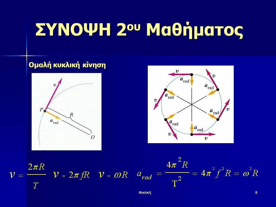ΣΥΝΟΨΗ 2ου Μαθήματος Ομαλή κυκλική κίνηση Φυσική