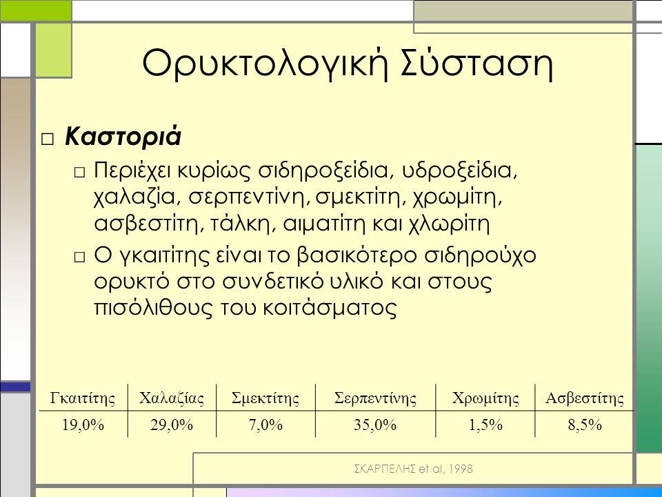 Ορυκτολογική Σύσταση Καστοριά