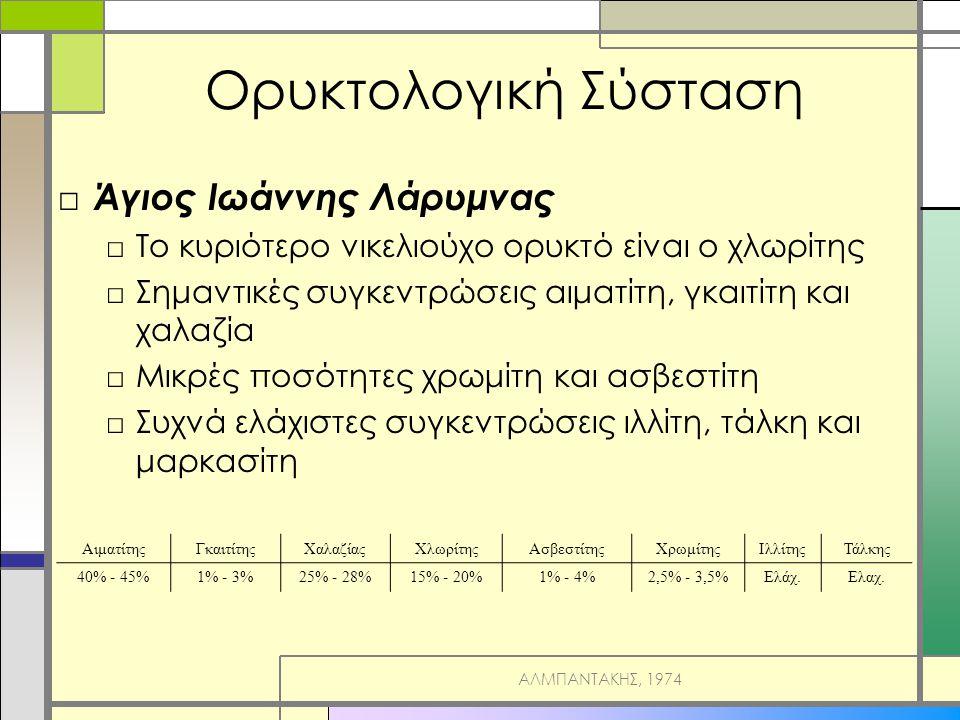Ορυκτολογική Σύσταση Άγιος Ιωάννης Λάρυμνας