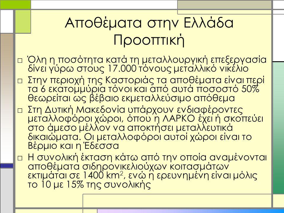 Αποθέματα στην Ελλάδα Προοπτική
