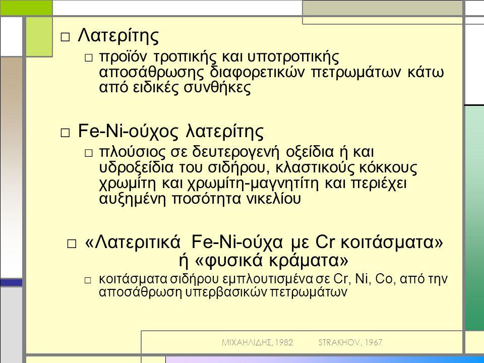 «Λατεριτικά Fe-Ni-ούχα με Cr κοιτάσματα» ή «φυσικά κράματα»