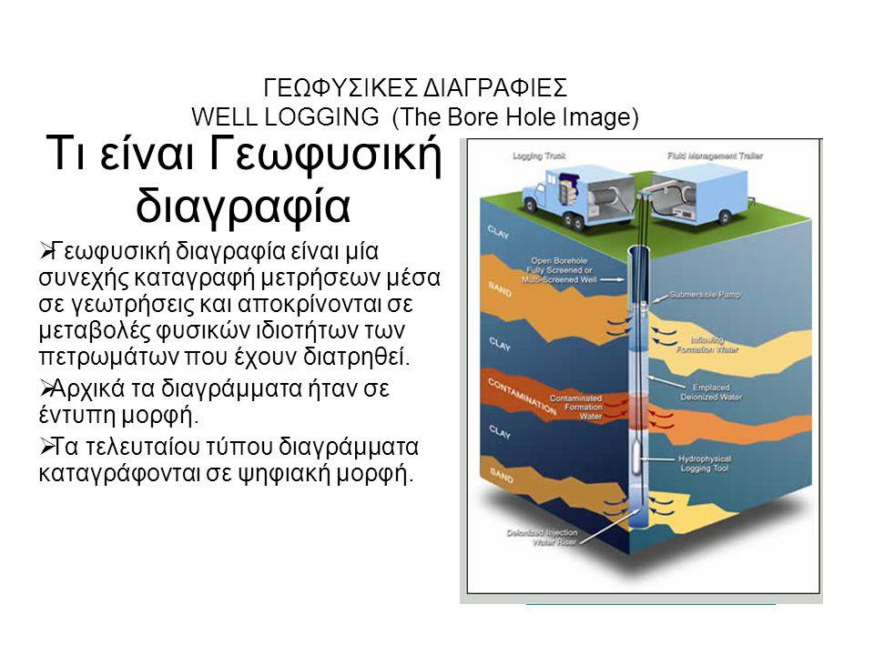 ΓΕΩΦΥΣΙΚΕΣ ΔΙΑΓΡΑΦΙΕΣ WELL LOGGING (The Bore Hole Image)