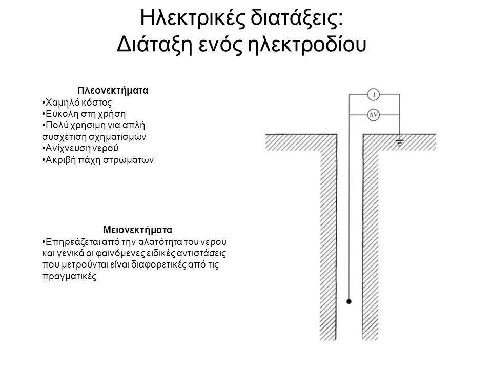 Ηλεκτρικές διατάξεις: Διάταξη ενός ηλεκτροδίου
