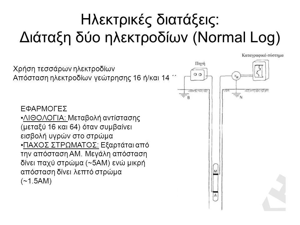 Ηλεκτρικές διατάξεις: Διάταξη δύο ηλεκτροδίων (Normal Log)
