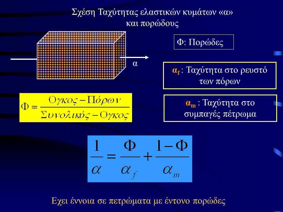 Σχέση Ταχύτητας ελαστικών κυμάτων «α» και πορώδους