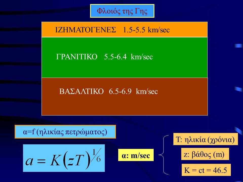 α=f (ηλικίας πετρώματος)