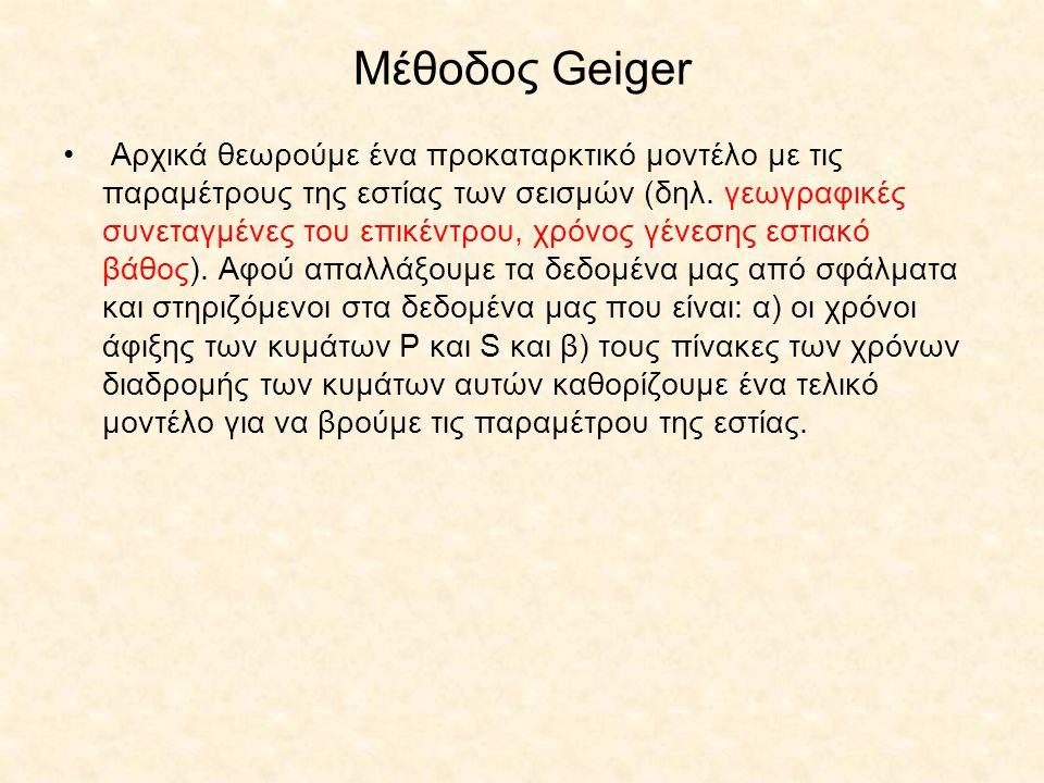 Μέθοδος Geiger