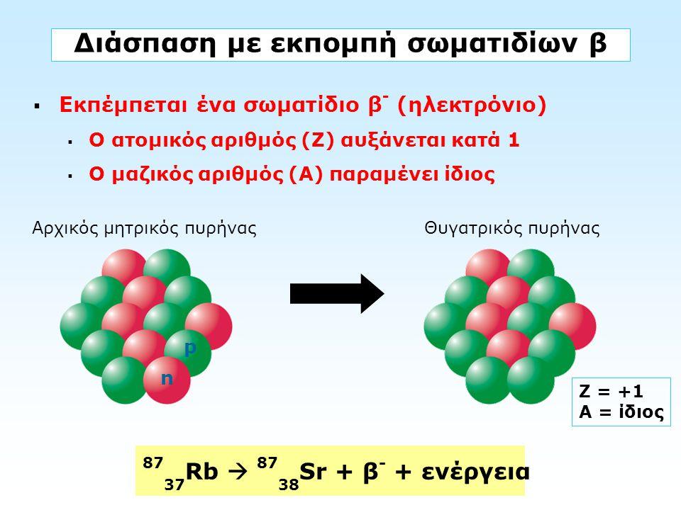Διάσπαση με εκπομπή σωματιδίων β