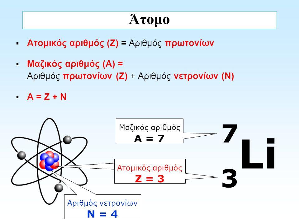 Άτομο Ατομικός αριθμός (Ζ) = Αριθμός πρωτονίων. Μαζικός αριθμός (Α) = Αριθμός πρωτονίων (Ζ) + Αριθμός νετρονίων (Ν)