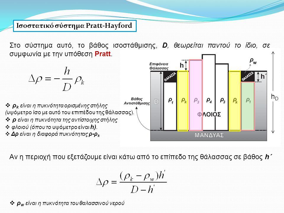 Ισοστατικό σύστημα Pratt-Hayford