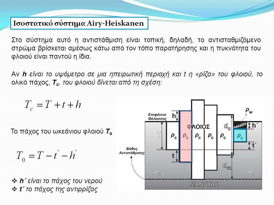 Ισοστατικό σύστημα Airy-Heiskanen