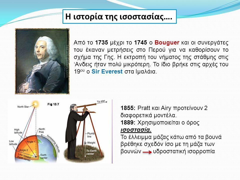 Η ιστορία της ισοστασίας….