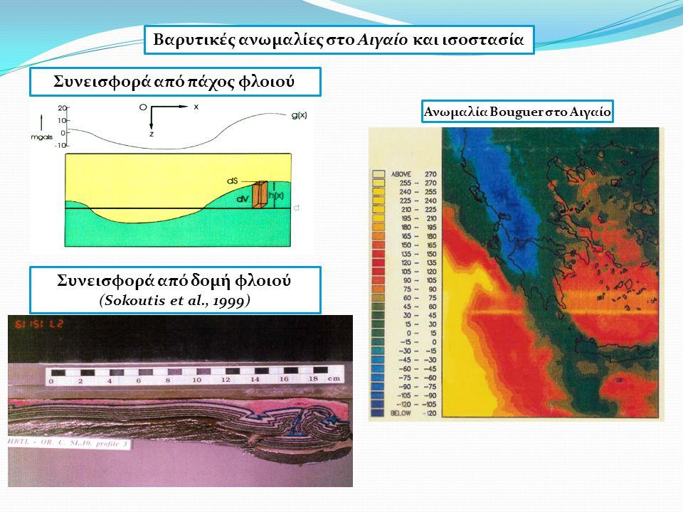 Βαρυτικές ανωμαλίες στο Αιγαίο και ισοστασία