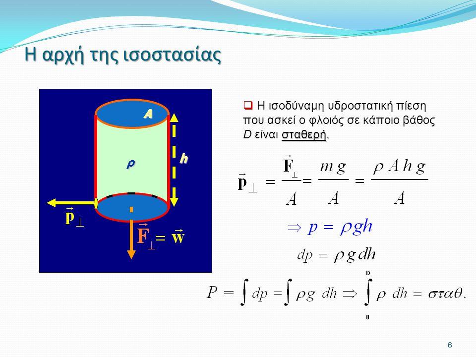 Η αρχή της ισοστασίας Η ισοδύναμη υδροστατική πίεση που ασκεί ο φλοιός σε κάποιο βάθος D είναι σταθερή.