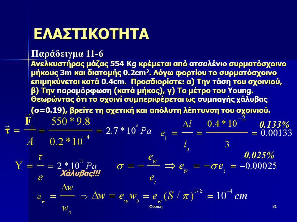 ΕΛΑΣΤΙΚΟΤΗΤΑ Παράδειγμα 11-6 0.133% 0.025%