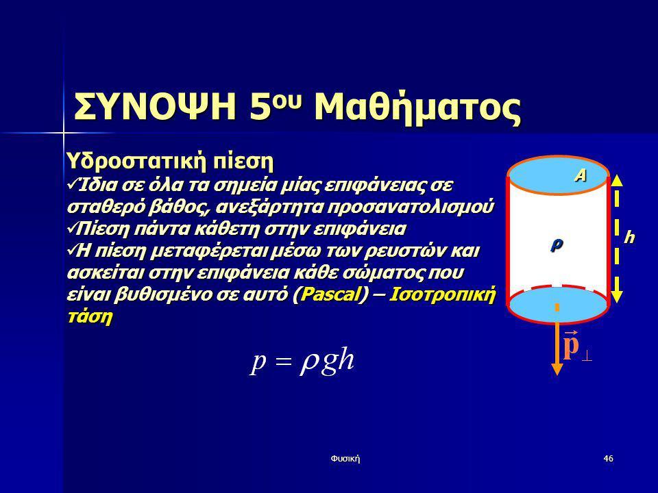 ΣΥΝΟΨΗ 5ου Μαθήματος Υδροστατική πίεση