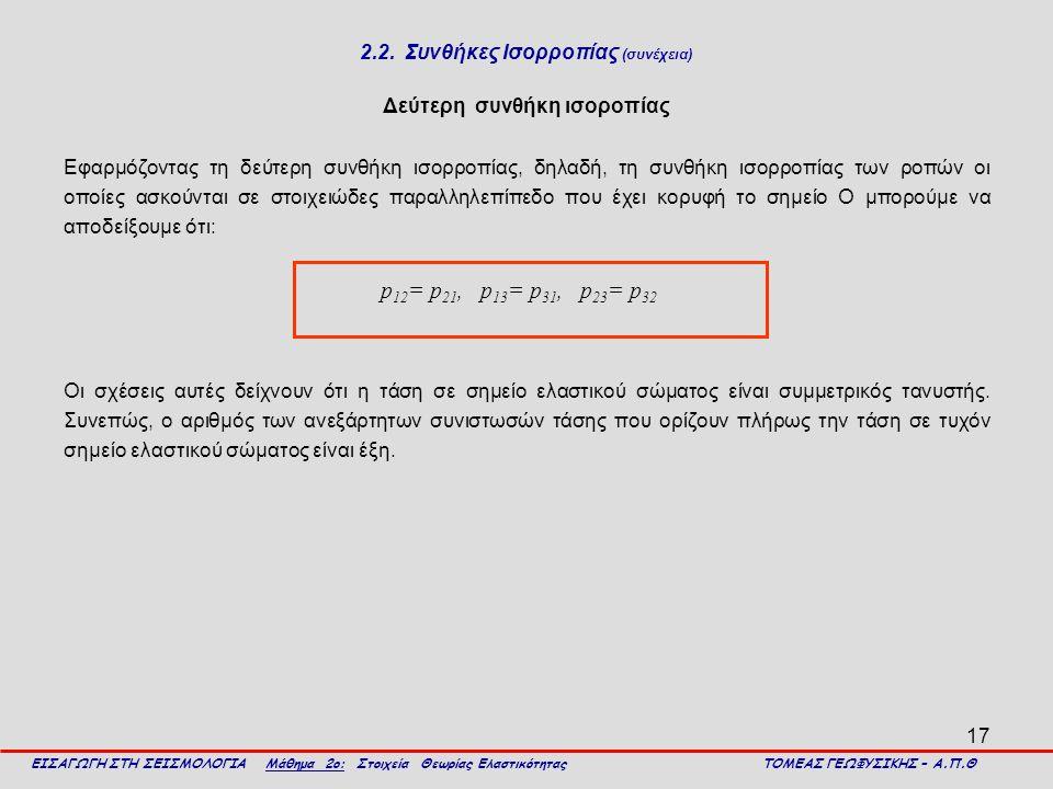 2.2. Συνθήκες Ισορροπίας (συνέχεια)