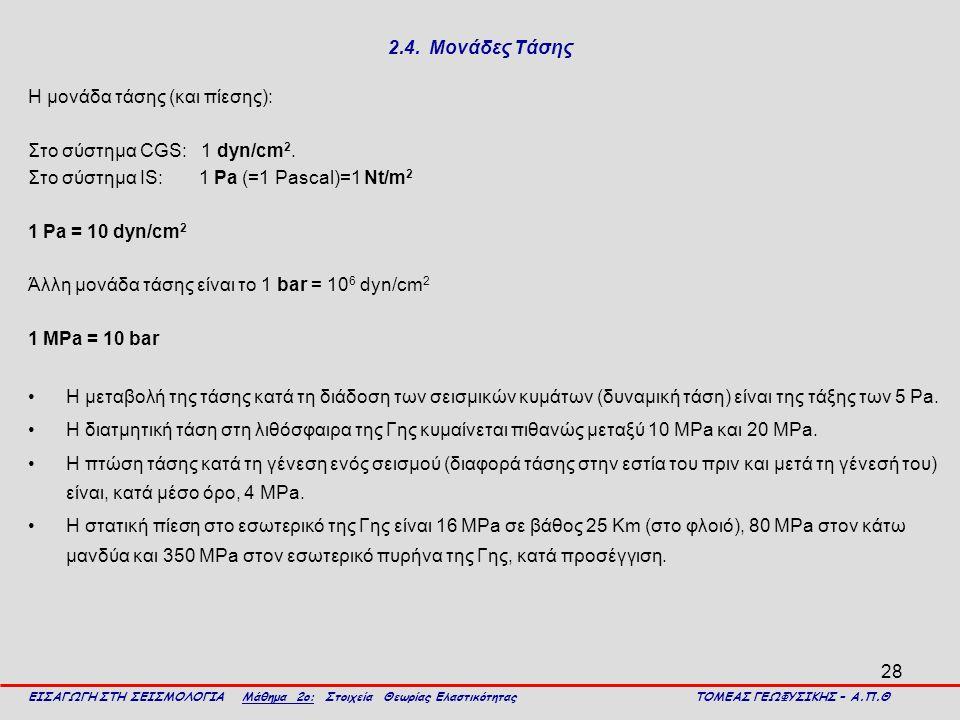 Η μονάδα τάσης (και πίεσης): Στο σύστημα CGS: 1 dyn/cm2.