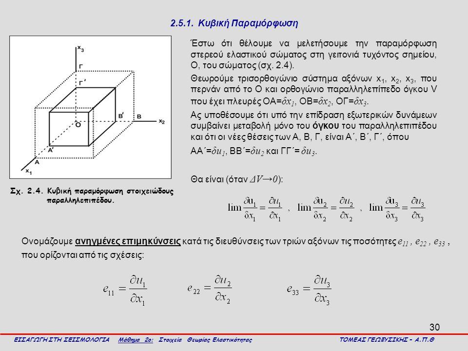ΑΑ΄=δu1, ΒΒ΄=δu2 και ΓΓ΄= δu3.