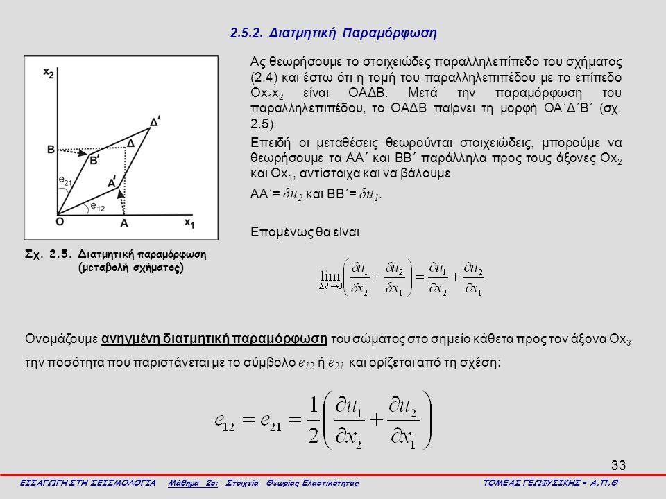 2.5.2. Διατμητική Παραμόρφωση