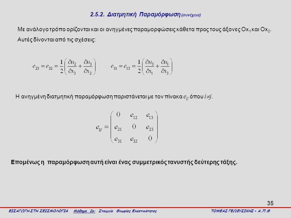2.5.2. Διατμητική Παραμόρφωση (συνέχεια)