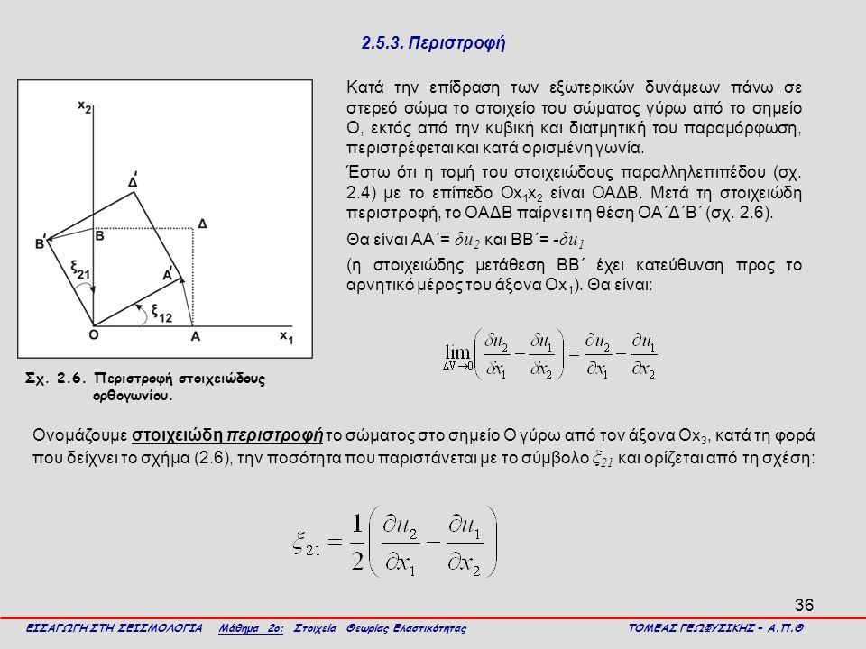 Θα είναι ΑΑ΄= δu2 και ΒΒ΄= -δu1