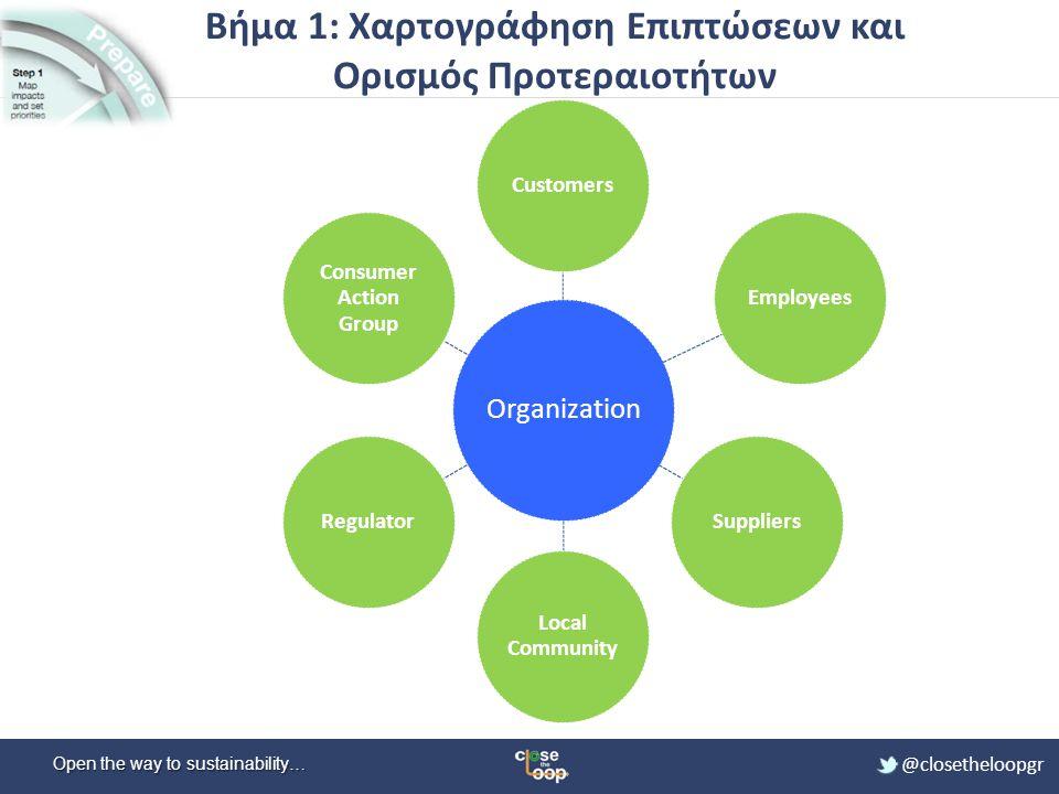 Βήμα 1: Χαρτογράφηση Επιπτώσεων και Ορισμός Προτεραιοτήτων