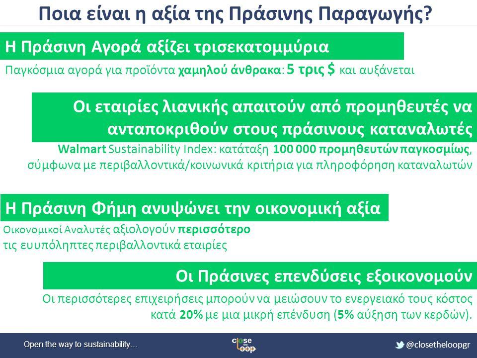 Ποια είναι η αξία της Πράσινης Παραγωγής