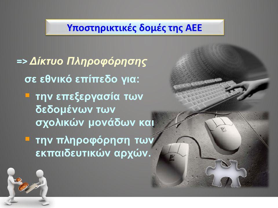 Υποστηρικτικές δομές της ΑΕΕ