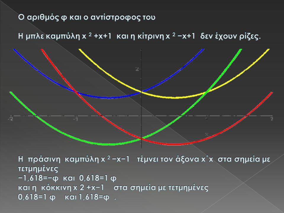 Ο αριθμός φ και ο αντίστροφος του Η μπλε καμπύλη x 2 +x+1 και η κίτρινη x 2 −x+1 δεν έχουν ρίζες.