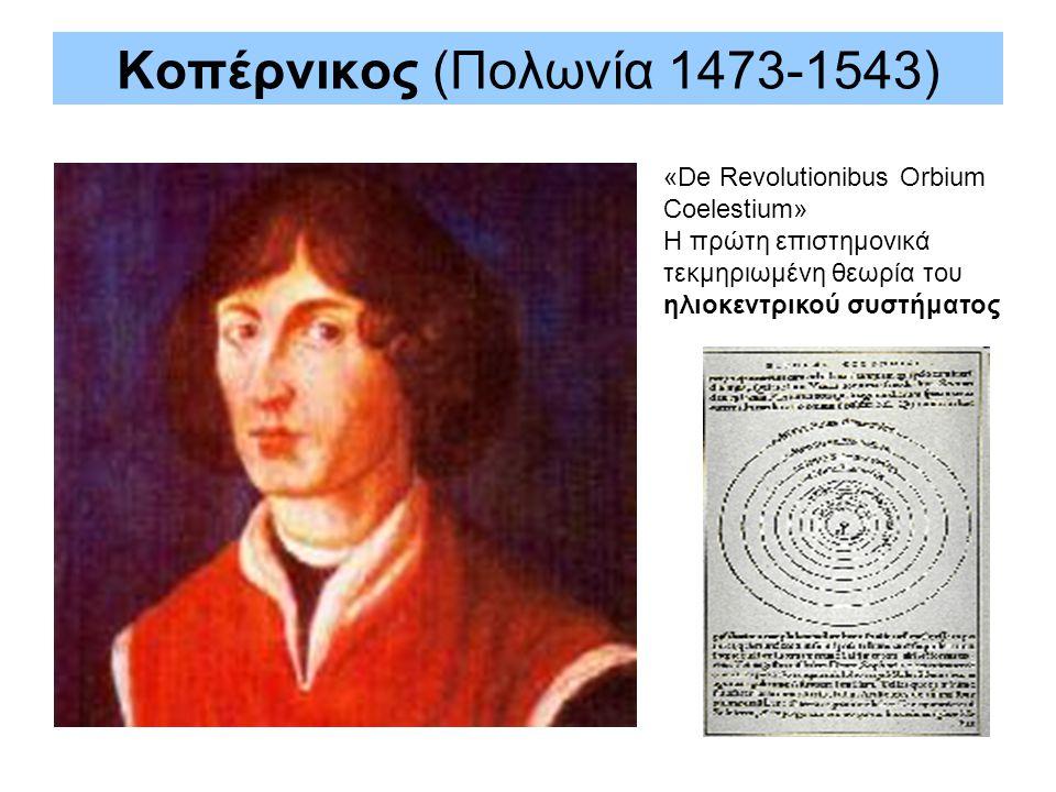 Κοπέρνικος (Πολωνία 1473-1543)