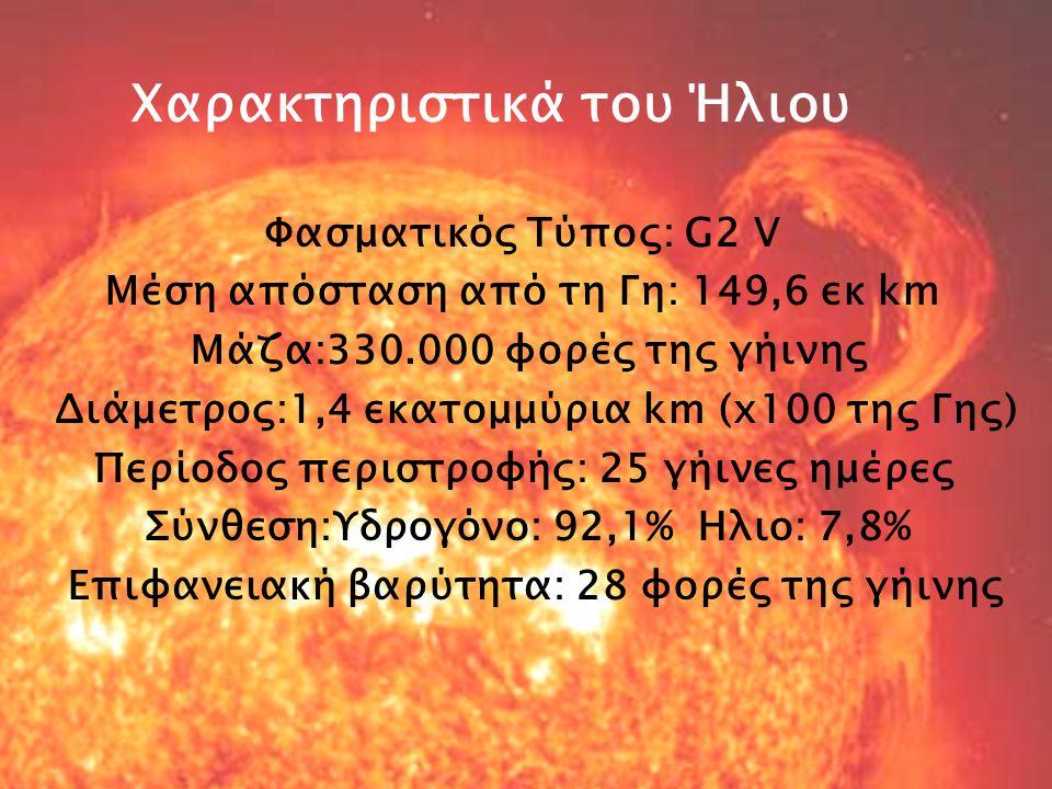 Χαρακτηριστικά του Ήλιου