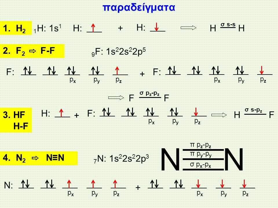 N παραδείγματα Η2 1Η: 1s1 Η: + Η: H F2 ⇨ F-F 9F: 1s22s22p5 F: F: + F H