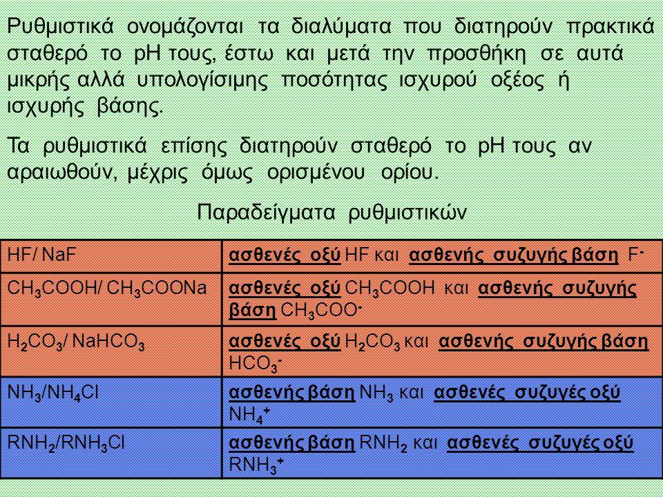 Παραδείγματα ρυθμιστικών