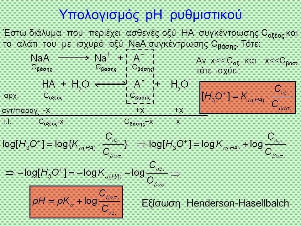 Υπολογισμός pH ρυθμιστικού