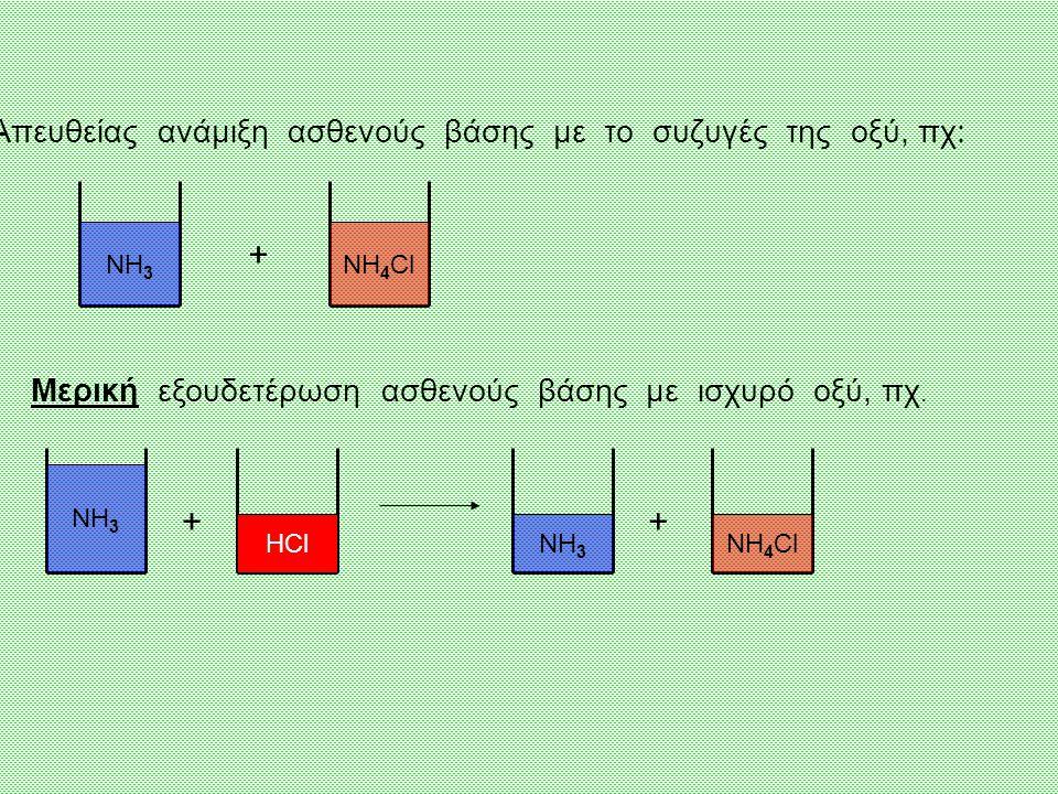+ + + Απευθείας ανάμιξη ασθενούς βάσης με το συζυγές της οξύ, πχ: