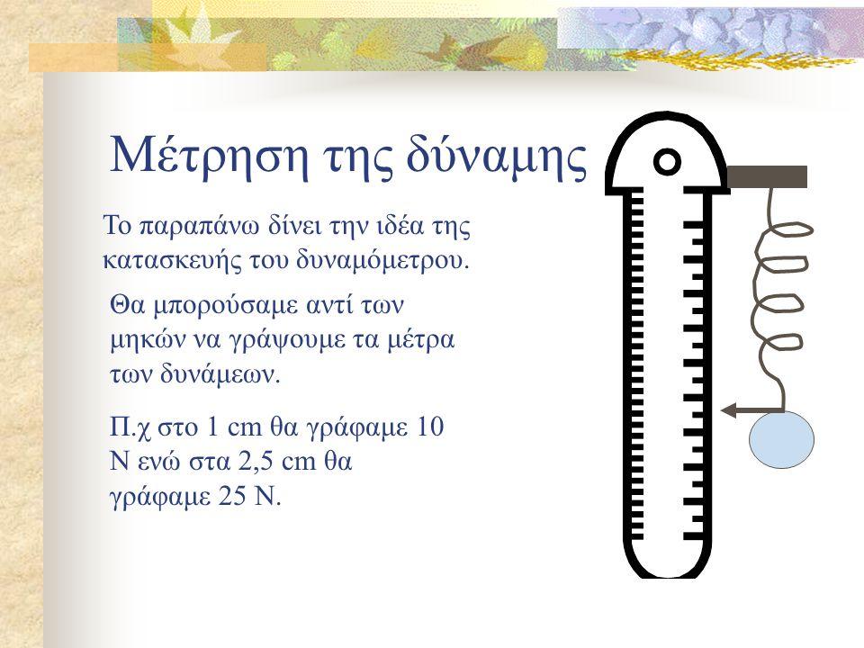 Μέτρηση της δύναμης Το παραπάνω δίνει την ιδέα της κατασκευής του δυναμόμετρου. Θα μπορούσαμε αντί των μηκών να γράψουμε τα μέτρα των δυνάμεων.
