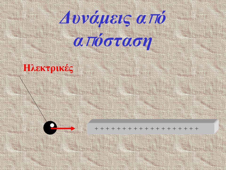 Δυνάμεις από απόσταση Ηλεκτρικές + + + + + + + + + + + + + + + + + + +