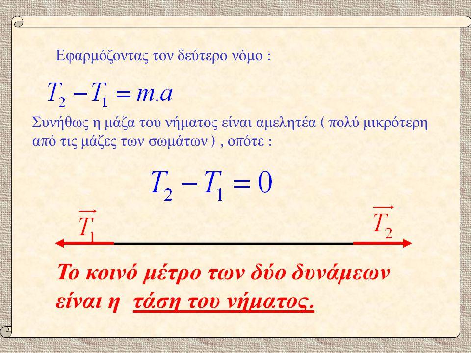 Το κοινό μέτρο των δύο δυνάμεων είναι η τάση του νήματος.