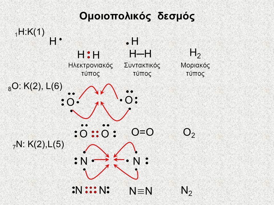 Ομοιοπολικός δεσμός Η Η Η2 Η Η─Η O O O=O O2 N N N N≡N N2 1Η:Κ(1)